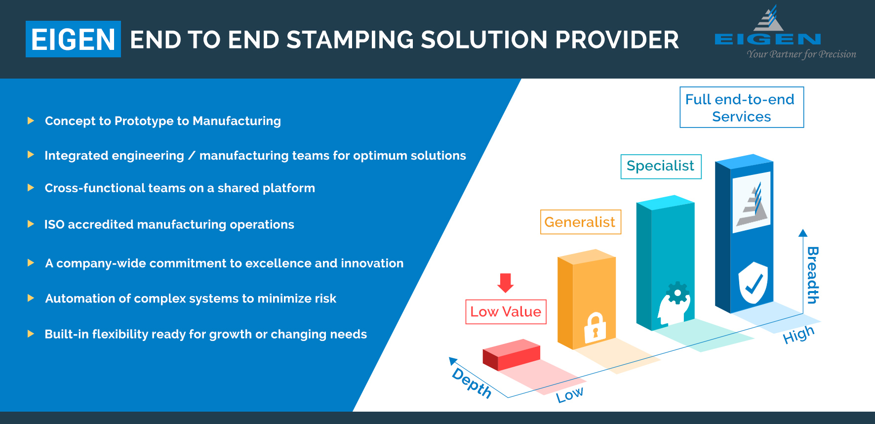 Stamping Solution Provider